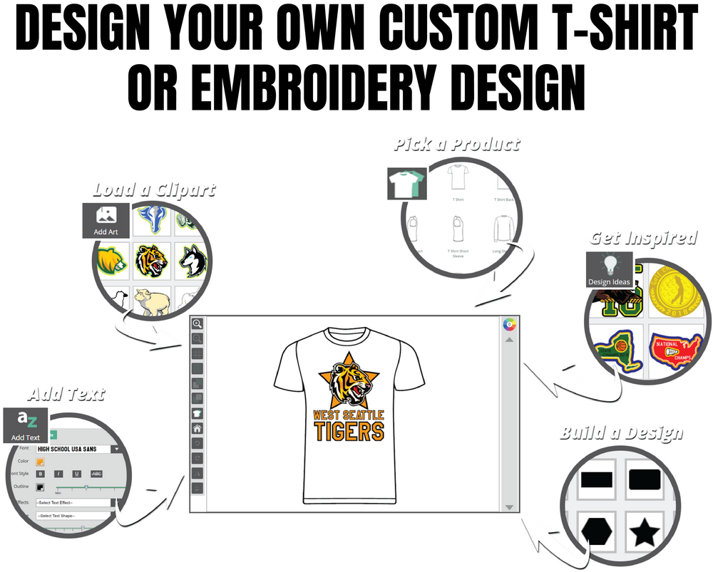 T-Shirt Design Lab